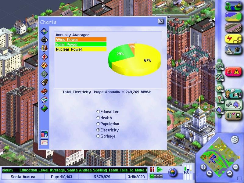 Simcity 3000 pc review and full download | old pc gaming.